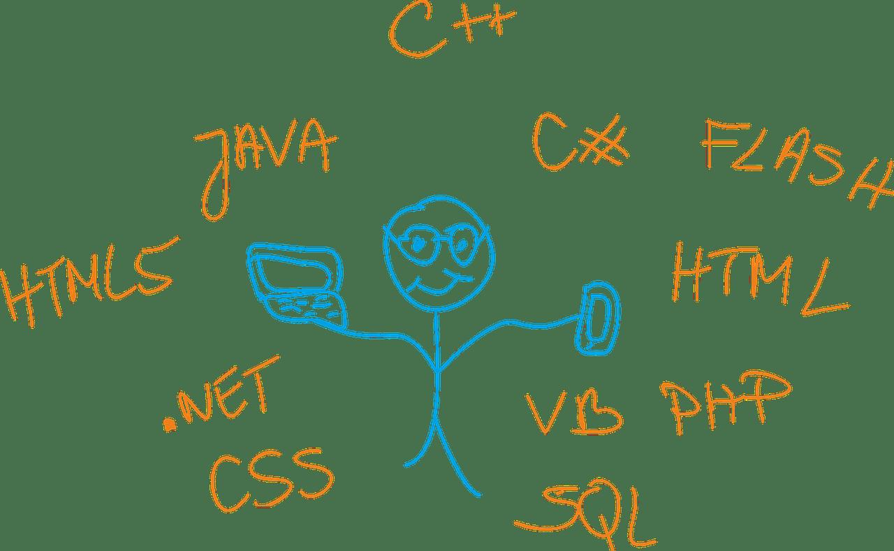 Aplicaciones de gestión - software empresarial